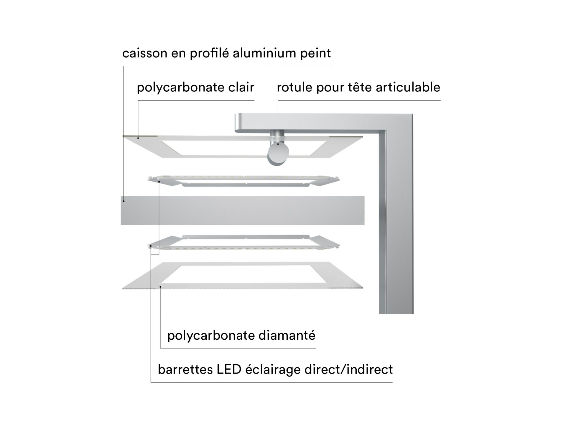Ultra lana lampadaire sfel led tete articulable eclairage direct/indirect HT-77